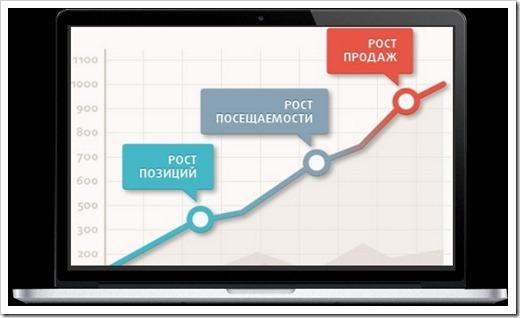 Методики, которые используются для продвижения сайтов