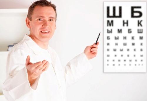 Что делает врач-офтальмолог