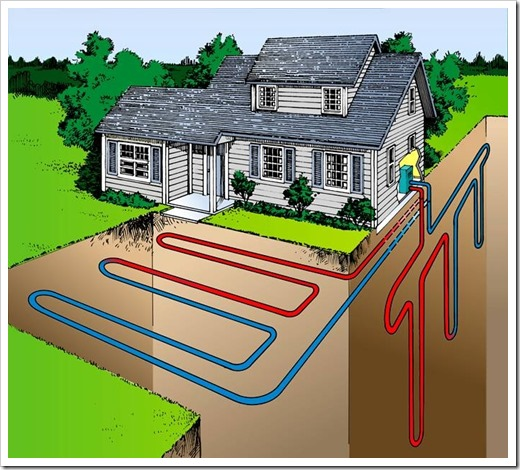 Полученное тепло может использоваться по усмотрению владельца недвижимости