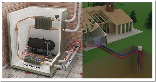 Как работает тепловой насос?