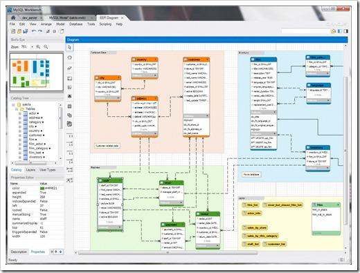 Создание представления на базе языка SQL