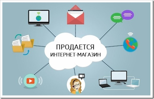 Этапы подготовки Интернет-магазина к продаже