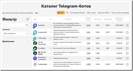 Удобный каталог ботов Телеграмм